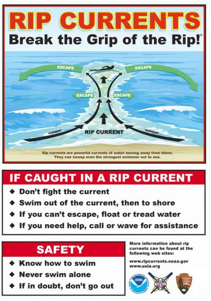 NOAA Rip Current Sign. (Credit: NOAA)